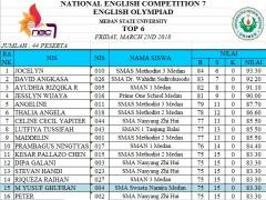 Siswa SMA Namira Raih Peringkat 15 Besar English Olimpiad di UNIMED